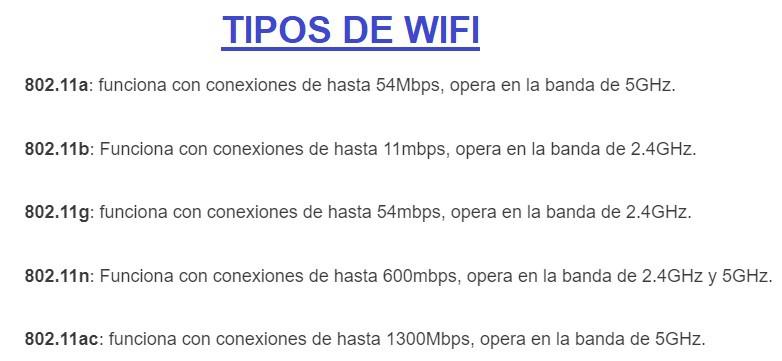 tipos de wifi