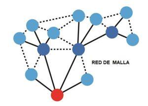 red de malla